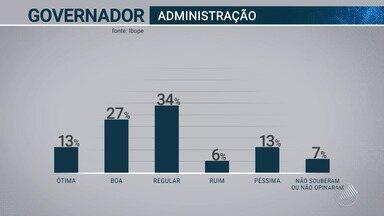 Pesquisa Ibope: eleitores avaliam a administração do governador Rui Costa - Confira os números da pesquisa exclusiva para as eleições 2018.