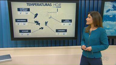 Calor deve dar as caras no noroeste esta semana - Os termômetros já começam a subir hoje a tarde.