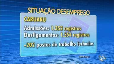 Pernambuco tem redução no saldo de empregos em julho - Recuo do mercado foi influenciado principalmente pelo setor de serviços e pelo comércio.