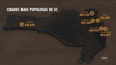 Florianópolis tem quase 493 mil habitantes, segundo estimativa do IBGE; Joinville lidera - Florianópolis tem quase 493 mil habitantes, segundo estimativa do IBGE; Joinville lidera