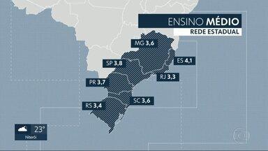 Dados do IDEB mostram que educação básica e ensino médio vão mal no Rio de Janeiro - Estado é o único do país que não alcançou a meta em nenhum segmento