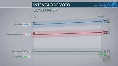 Pesquisa Datafolha mostra intenções de voto para o governo de MG - Pesquisa Datafolha mostra intenções de voto para o governo de MG