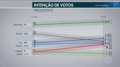 Datafolha divulga pesquisa de intenção de voto para presidente - Insitituto ouviu 2.804 eleitores, em 197 municípios. A pesquisa foi registrada no TSE.