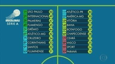 Confronto direto: Atlético vai até o Rio de Janeiro enfrentar o Flamengo pelo Brasileiro - Confronto direto: Atlético vai até o Rio de Janeiro enfrentar o Flamengo pelo Brasileiro
