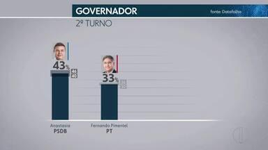 Datafolha simula possibilidade de segundo turno e índices de rejeição - Candidatos ao governo para segundo turno segue sendo Anastasia e Pimentel.
