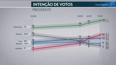 Datafolha divulga quarta pesquisa de intenção de votos para presidente - Instituto fez 8.601 entrevistas presenciais em 323 municípios. O nível de confiança é de 95% e a margem de erro é de 2 pontos para mais ou para menos.