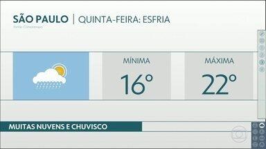 Quarta-feira tem calor e possibilidade de pancadas de chuva - Quinta-feira fica mais nublado e esfria.
