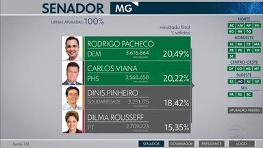 Rodrigo Pacheco (DEM) e Carlos Viana (PHS) são eleitos senadores por Minas Gerais - Ex-presidente Dilma Rousseff liderava as pesquisas de intenção de voto, mas ficou em quarta colocação.