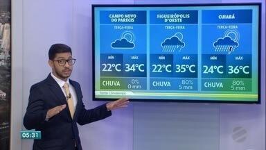 Previsão do tempo e mudanças no horário de verão - Previsão do tempo e mudanças no horário de verão