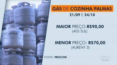 Procon faz levantamento do preço de gás de cozinha em Palmas - Procon faz levantamento do preço de gás de cozinha em Palmas