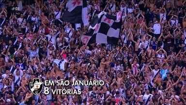 Vasco se prepara para encarar o Internacional contando com a força de São Januário - Vasco se prepara para encarar o Internacional contando com a força de São Januário