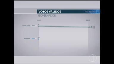 Pesquisa Datafolha aponta Zema com 68% dos votos e Anastasia com 32% - Nos votos totais, Romeu Zema, do Novo, tem 56%, e Antonio Anastasia, do PSDB, 26%. Pesquisa é a segunda do Datafolha no segundo turno das eleições.