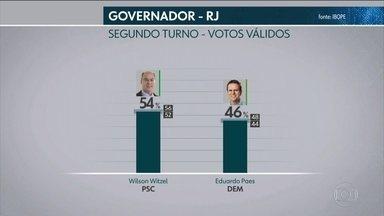 Ibope divulga pesquisa de intenção de voto para governo do RJ - Nos votos válidos, Witzel tem 54%; Paes, 46%.