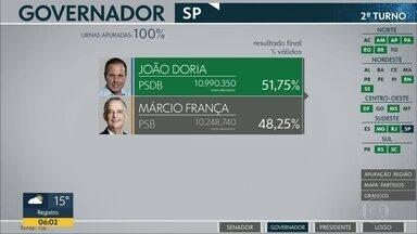 Veja os números do estado que deram a vitória a João Dória - Confira também as estatísticas da vitória de Jair Bolsonaro em São Paulo