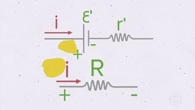 Projeto Educação: veja as diferenças entre geradores, resistores e receptores - Dica desta segunda-feira (29) é de física.