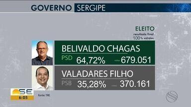 Belivaldo Chagas e Valadares Filho se pronunciam após o resultado as eleições em Sergipe - Candidato do PSD venceu com 64,72% dos votos.