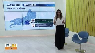 Veja como ficou a votação para o governo do Rio na Baixada Litorânea - Assista a seguir.