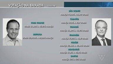 Bolsonaro vence em todas as cidades da Baixada Santista e França consegue 55,8% dos votos - Região tem mais de 1 milhão de eleitores. Márcio França (PSB) ganhou em seu reduto eleitoral, mas não conseguiu se eleger como governador de São Paulo.