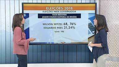 Confira a cobertura do segundo turno das eleições no Sul do Rio - Eleitores da região comemoraram vitória de Jair Bolsonaro (PSL) sobre Fernando Haddad (PT) para o governo federal.