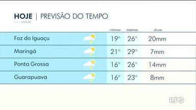 Confira a previsão do tempo para este fim de semana - Fonte: Somar Meteorologia
