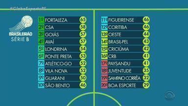 Confira A Tabela Da Série B Do Campeonato Brasileiro