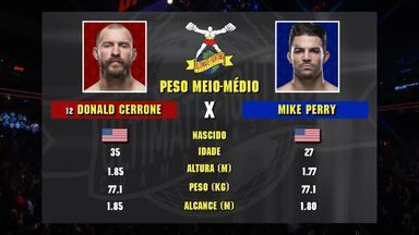 Donald Cerrone x Mike Perry