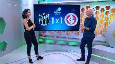 Maurício Saraiva comenta o empate do Inter contra o Ceará - Assista ao vídeo.