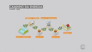 Clientes da CEEE reclamam do aumento na conta de luz - Alta foi de 8,3% para consumidores residenciais e 5,24% para indústrias.