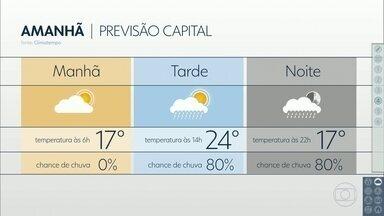 Sexta-feira de tempo instável na capital - O dia começa com temperatura de 17 graus e sobe para 24 graus na parte da tarde