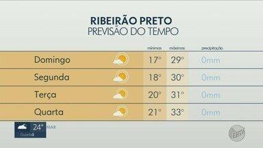 Confira a previsão do tempo para o domingo (9) na região de Ribeirão Preto - Possibilidade de chuva é pequena e temperatura deve continuar elevada na maioria das cidades.