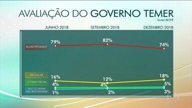 Ibope divulga última pesquisa de avaliação do governo Temer - O presidente termina o mandato com baixa popularidade, apesar de uma leve melhora em dezembro.