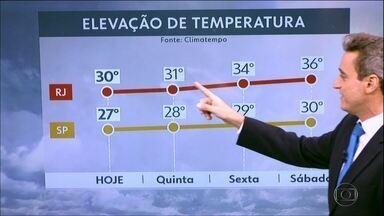 Sudeste e Sul voltam a ter calor até o fim de semana - No Rio de Janeiro, temperaturas máximas sobem 6° em três dias