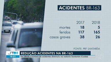 Trabalho da PRF resulta em diminuição no número de acidentes na BR-163 - O Plano Nacional de Redução de Mortes e Lesões no Trânsito, instituído em lei, já está dando resultados.