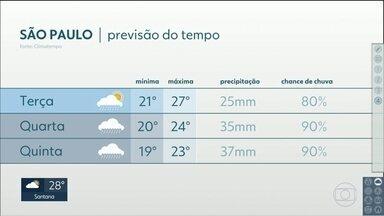 Última semana de fevereiro tem previsão de mais chuva e menos calor - Frente fria se aproxima de São Paulo com potencial para temporais.
