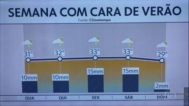 Tarde desse último dia do carnaval vai ter calor de até 31 graus e pode ter chuva - Temperaturas seguem elevadas e tem previsão de pancadas de chuva até domingo, pelo menos.