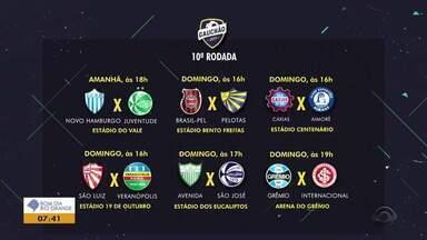 Confira a possível escalação de Grêmio e Inter para o Gre-Nal deste fim de semana - Assista ao vídeo.