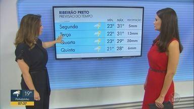 Confira a previsão do tempo para as regiões de Campinas, Ribeirão Preto e Central - Temperatura pode cair nos próximos dias