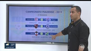 River e Altos se enfrentam nesta quarta-feira (20) no Campeonato Piauiense - River e Altos se enfrentam nesta quarta-feira (20) no Campeonato Piauiense