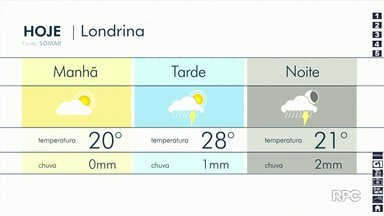 Previsão é de chuva nesta quinta (21) - Para os próximos dias temperaturas ficam mais amenas.