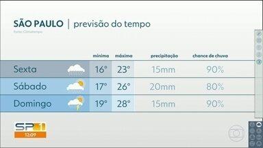 Quinta-feira com risco de muita chuva e frio na Grande São Paulo - Tempo melhora no fim de semana.