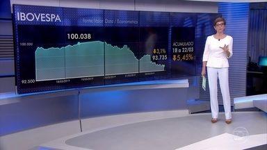 Ibovespa encerra em baixa semana que teve recorde histórico - Ibovespa fechou hoje em queda de 3,1% aos 93.735 pontos. Dólar subiu e fechou a R$ 3,90.