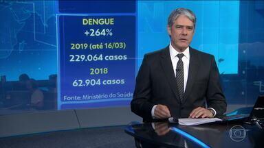 Números da dengue no Brasil aumentam vertiginosamente em 2019 - Em dois meses e meio, mais de 220 mil casos foram registrados. No mesmo período, em 2018, eram 62 mil.