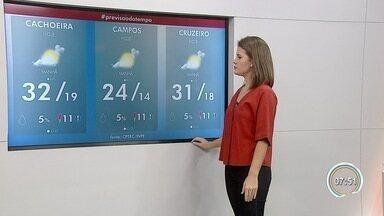 Confira previsão do tempo para esta terça-feira - Dia amanheceu com tempo firme na região.