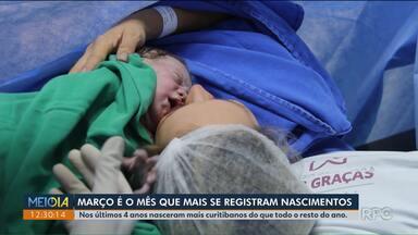 Março é o mês de vários nascimentos - Nos últimos 4 anos nasceram mais curitibanos, neste mês, do que em todo o resto do ano.