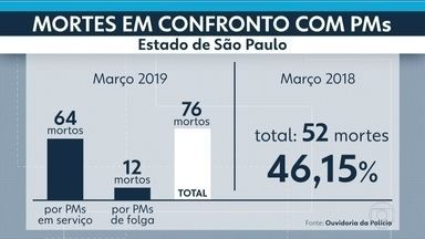 Cresce o número de mortes em confrontos com policiais militares em março - Ao todo foram 76 mortes em todo o estado de São Paulo. O aumento chega a quase 50%.