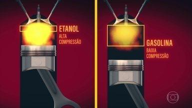 Etanol pode aumentar a octanagem do combustível - Saiba como isso pode influenciar no uso da gasolina comum.