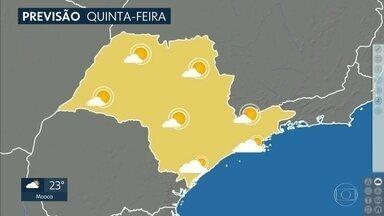 Quarta-feira com possibilidade de um pouco de chuva na Grande São Paulo - Mas a véspera do feriado terá tempo firme, em todo Estado. Veja a previsão para a Sexta-feira Santa.