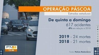 Número de mortes nas estradas aumenta no feriado de Páscoa - Balanço foi divulgado pela Polícia Militar Rodoviária.