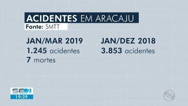 No primeiro trimestre deste ano, a SMTT de Aracaju registrou quase 1300 mil acidentes - Número é quase a metade do total de ocorrências registradas durante todo o ano passado.