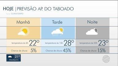 Previsão é de chuva ao longo desta quarta-feira em MS - Evelyn Souza traz os detalhes da previsão do tempo no Bom Dia MS.